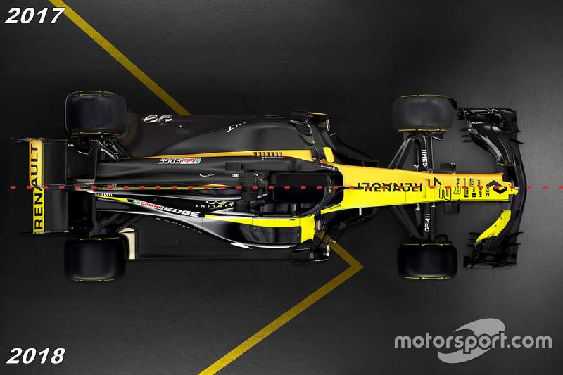 Comparaison de la Renault F1 Team RS18 et la RS17