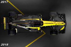 Comparación Renault F1 Team RS18 vs RS17