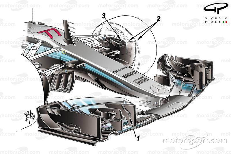 Nuevo alerón delantero Mercedes F1 W08
