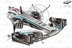 Mercedes F1 W08 new front wing