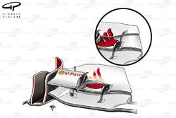 Ferrari F150 front wing, Monaco GP