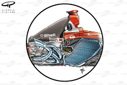 Ferrari F2004 chassis, engine and radiator arrangement