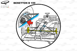 Benetton B199 FTT (Front Torque Transfer system) - basic limited slip diff with driveshafts used to