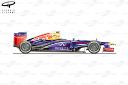Red Bull RB9 side view, Malaysian GP