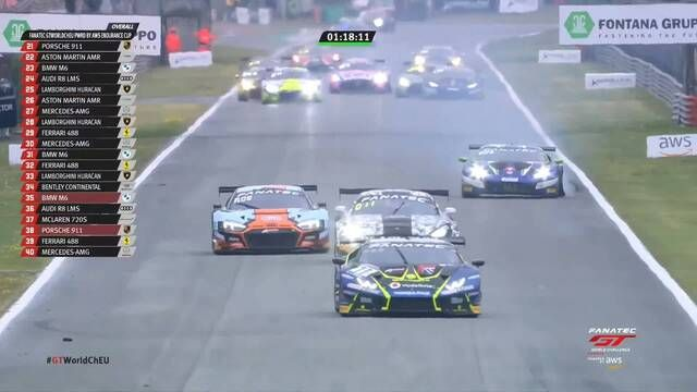 Three different cars lose a tyre in 30 seconds as Monza starts to dry