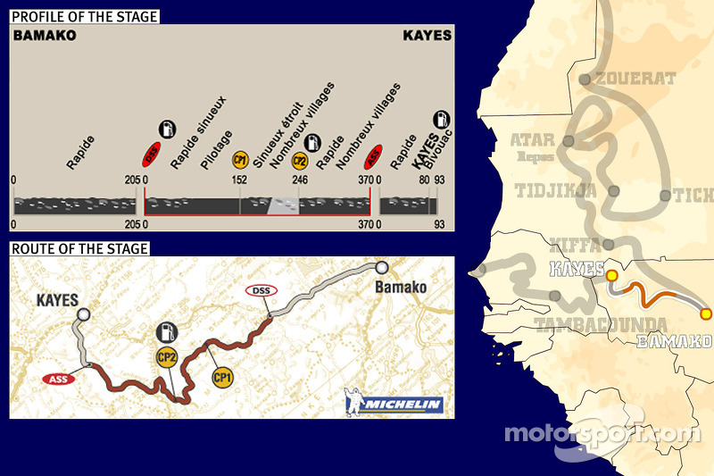 Dakar: Stage 13 Bamako to Kayes notes