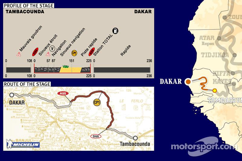 Dakar: Stage 15 Tambacounda to Dakar notes