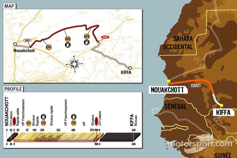 Dakar: Stage nine Nouakchott to Kiffa notes