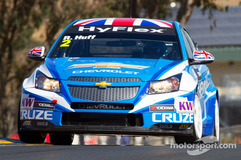 Muller and Huff on equal points after debut USA event in Sonoma