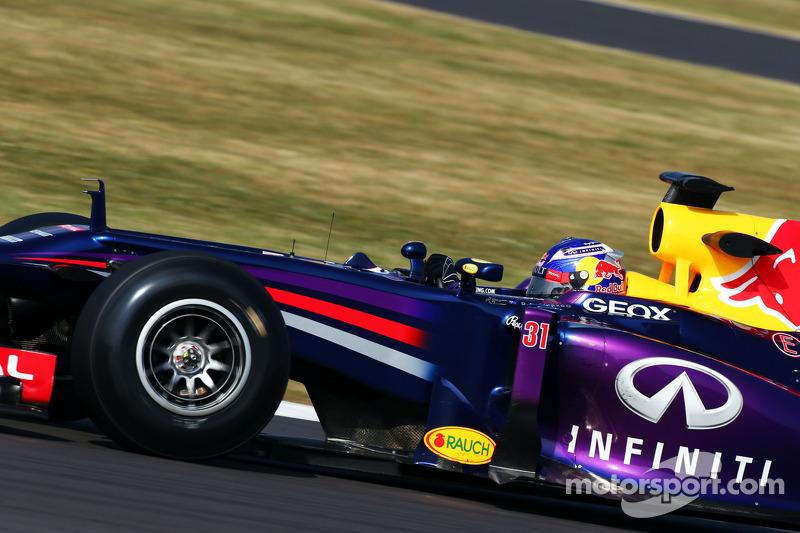 Hulkenberg urges Red Bull to sign Ricciardo