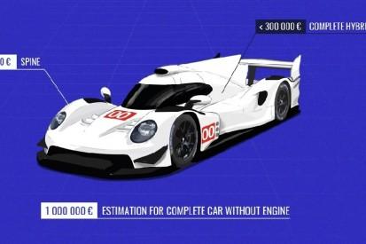 LMDh-Regularien finalisiert: Kostengrenze steht, kommt Porsche?