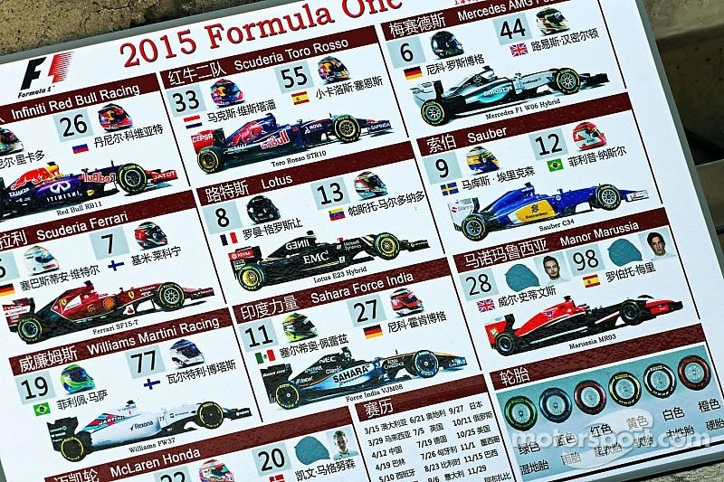 Chinese GP: Provisional starting grid