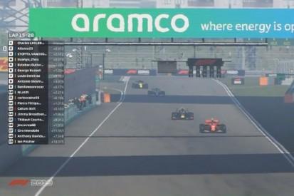 Für den guten Zweck: Virtuelle Formel-1-Rennen kehren 2021 zurück