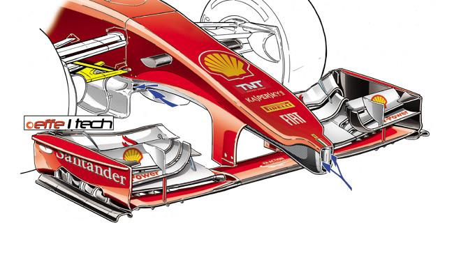 La Ferrari 2015 con il muso a bulbo tipo Red Bull?