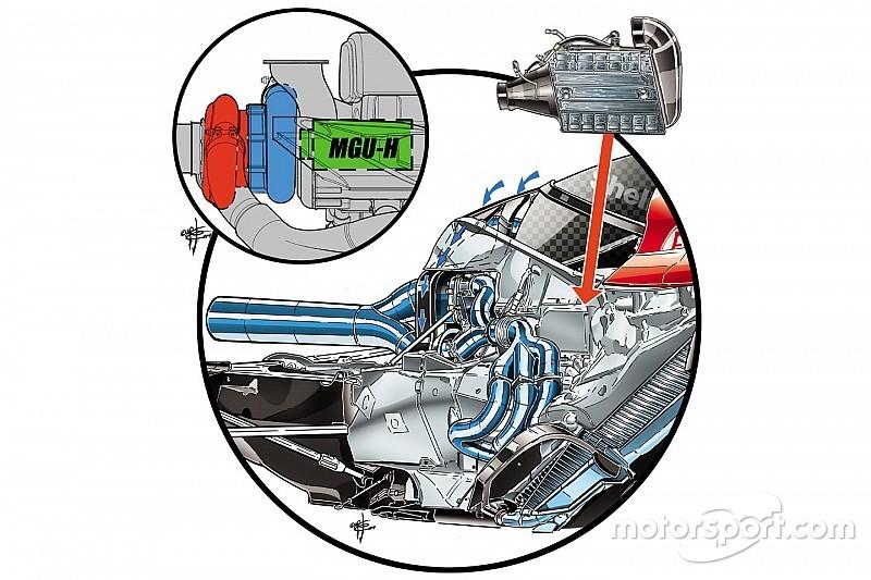 Analyse: hoe denkt Ferrari dit jaar Mercedes te kunnen verslaan?