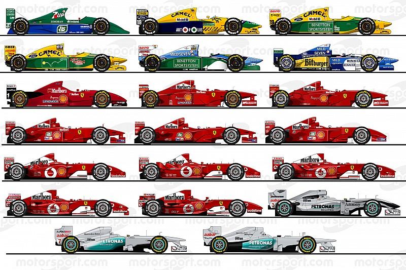 Rediscover Michael Schumacher's 20 F1 cars