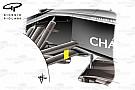 Análisis técnico: Las grandes tendencias de la F1 en 2016