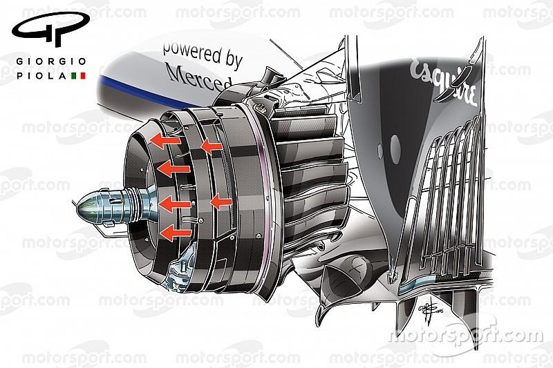 Análisis tecnológico: El renovado paquete de baja velocidad de Williams