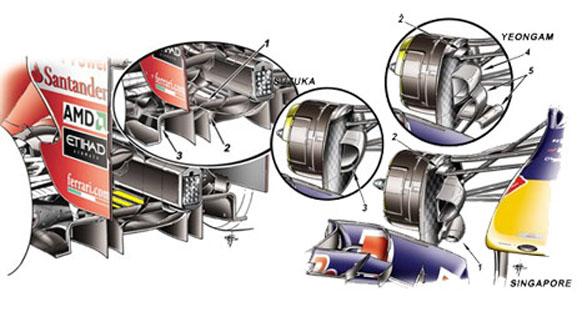 Monaco GP Teknik Değerlendirme