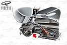 Tech analyse: Was de controverse over F1-bandendruk gebakken lucht?