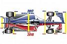 Video: So verändert sich die Formel 1 in der Saison 2017
