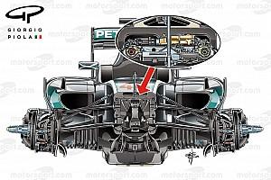 Формула 1 Новость FIA решит вопрос с «хитрой» подвеской до старта тестов