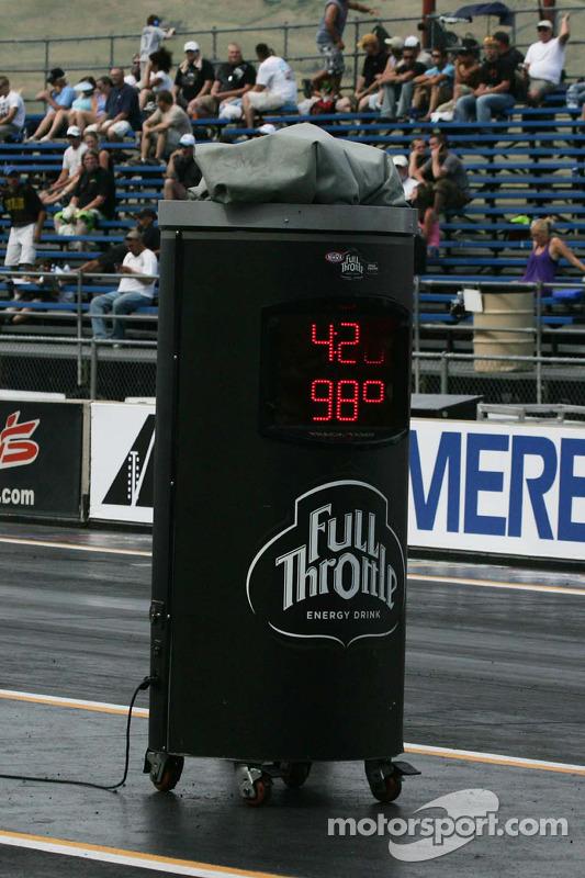 Temperatuur circuit en lucht