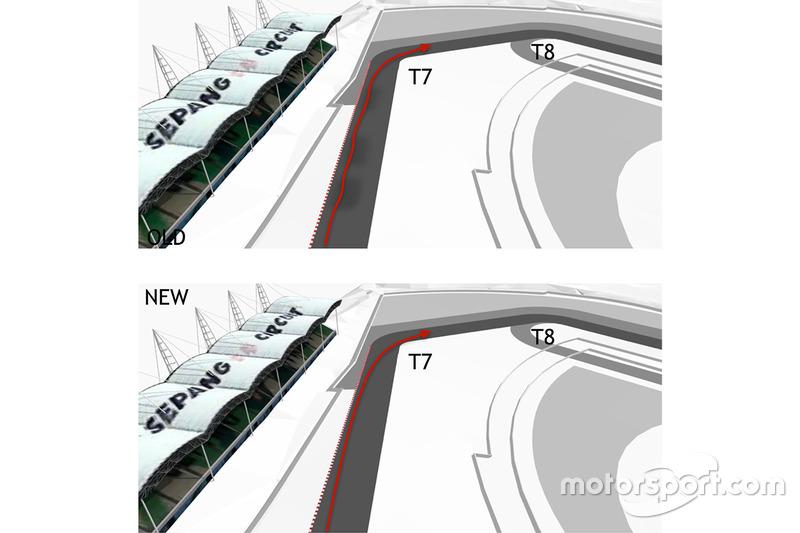 Les modifications du circuit de Sepang en 2016