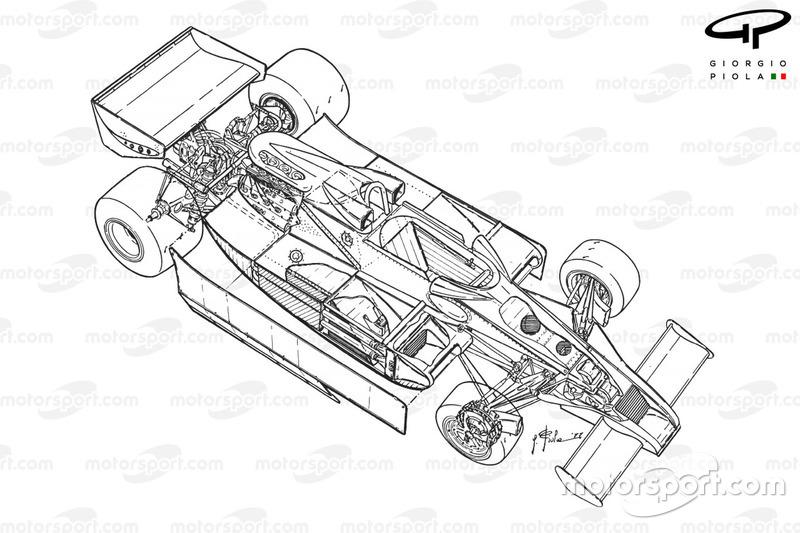 Lotus 78 1977 gedetailleerd bovenaanzicht