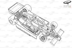 1977赛季技术分析