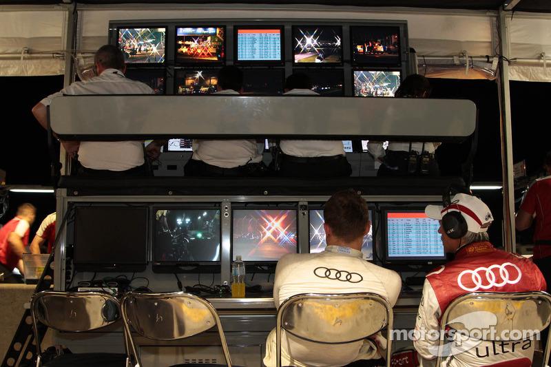 Audi team area
