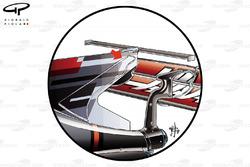 Haas F1 VF-17, t-kanadı
