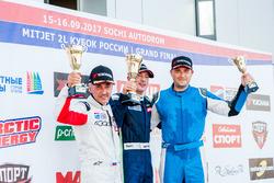 VI этап Кубка России Mitjet