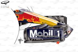 Dérive de l'aileron avant de la Red Bull RB13