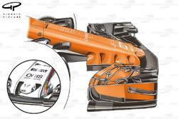 McLaren MCL32, naso della presentazione e Williams FW40, naso della presentazione