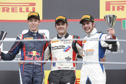 1er Jack Harvey, 2e Daniil Kvyat, 3e Lewis Williamson