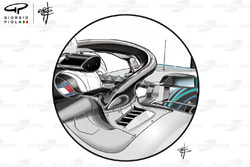 Mercedes W09 extra cooling vents