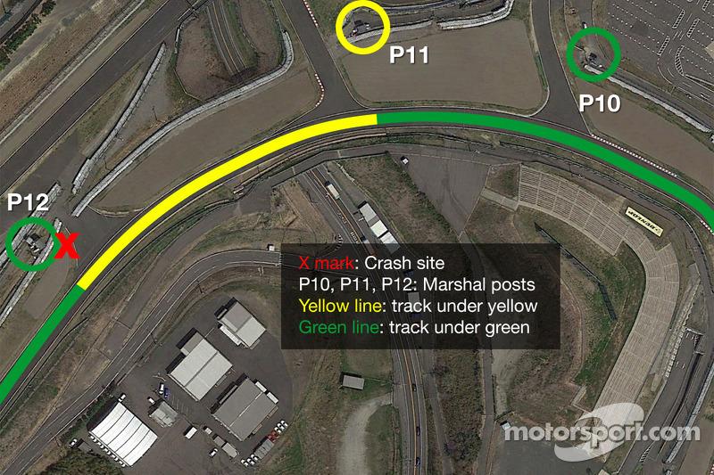 El lugar del accidente de Jules Bianchi y el anterior de Adrian Sutil