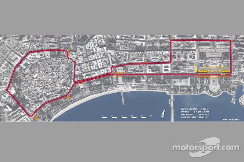 Avrupa GP, Bakü, Azerbaycan düzeni