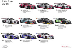 Livery Audi R8 LMS untuk 24 Hours of Spa 2015