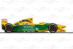 El Benetton B192 conducido por Michael Schumacher en 1992. Prohibida la reproducción, Motorsport.com exclusivo. ¿Uso comercial? mail to:fr.adsales@motorsport.com fr.AdSales@Motorsport.com