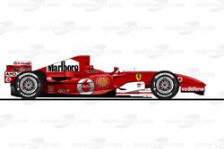 Der Ferrari 248F1 von Michael Schumacher in der Saison 2006