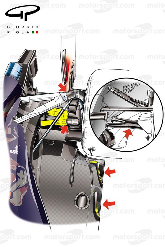 La Mercedes AMG F1 W07 ha dei tagli simili d'avanti alle ruote posteriori introdotte dalla Toro Rosso in Austria insieme alla nuova sospensione posteriore