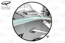 Mercedes W06, 'S' duct e sospensione anteriore, GP del Brasile