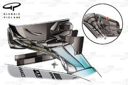 Frontflügel Mercedes W06 in Sochi & Frontflügelansicht von unten