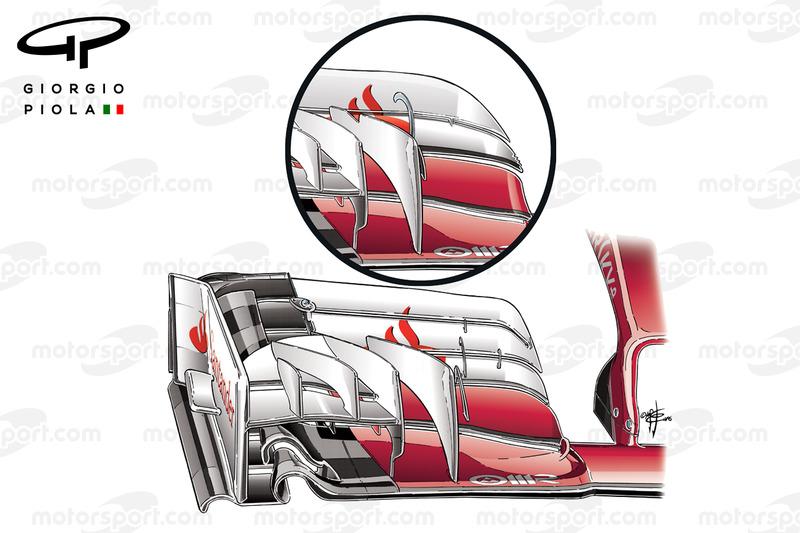 مقارنة الجناح الأمامي لسيارة فيراري فى شنغهاي وسوتشي