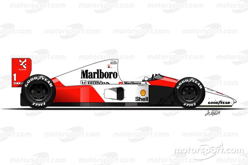 McLaren MP4-6 de Ayrton Senna (1991)