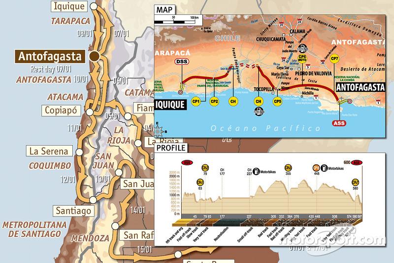 Etape 7: 2010-01-08,  Iquique vers Antofagasta
