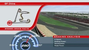 Brembo Brake Facts - Round 3 - China 2012