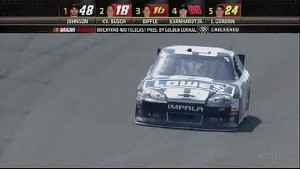 Jimmie Johnson Wins In Indianapolis! - 07/29/2012